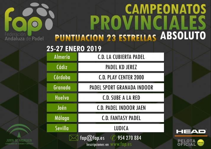 Campeonatos Provinciales Absolutos
